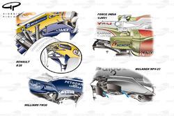 Los bargeboard del Renault R28, McLaren MP4-23, Williams FW30 y Force India VJM01