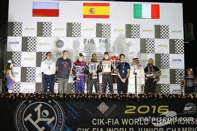 CIK-FIA-WM