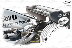 McLaren MP4-20 2005 Monza rear wing