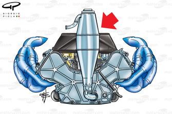 Renault RS26 engine