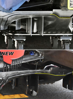 Red Bull Racing RB14 diffuser comparsion