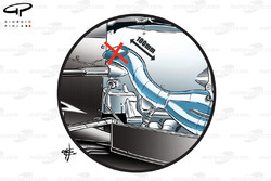 Mercedes W02 banned exhausts design
