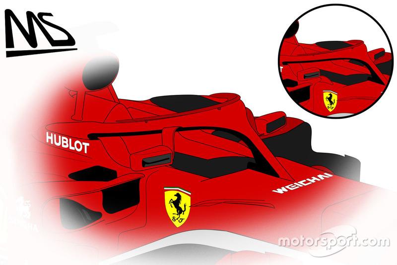 Konsep kaca spion di Halo Ferrari SF71H