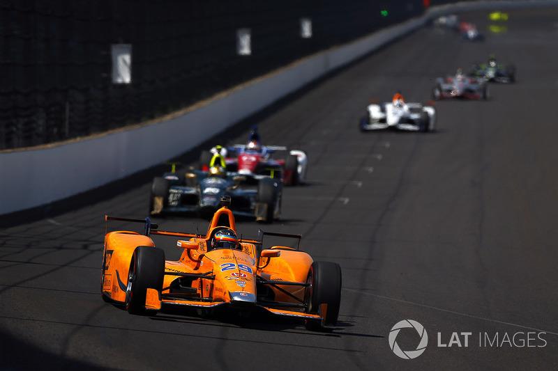 IndyCar Previsión