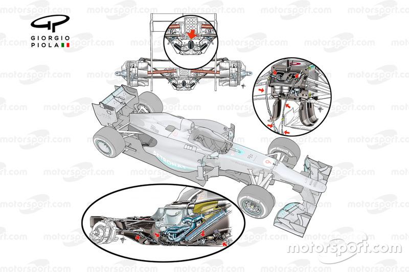 Sistema FRIC del Mercedes W04.