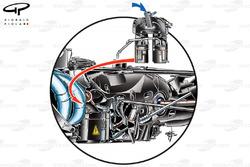 Red Bull RB7 KERS batteries