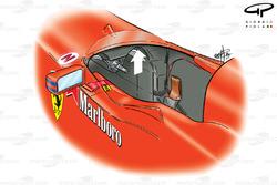 Ferrari F399 cockpit, arched padding for leg room