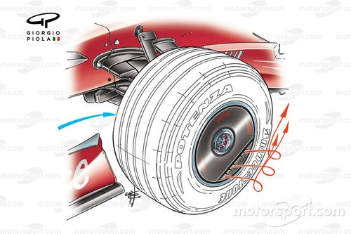 Formule 1 2007