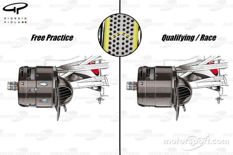 Ferrari SF70H vergelijking van de remmen
