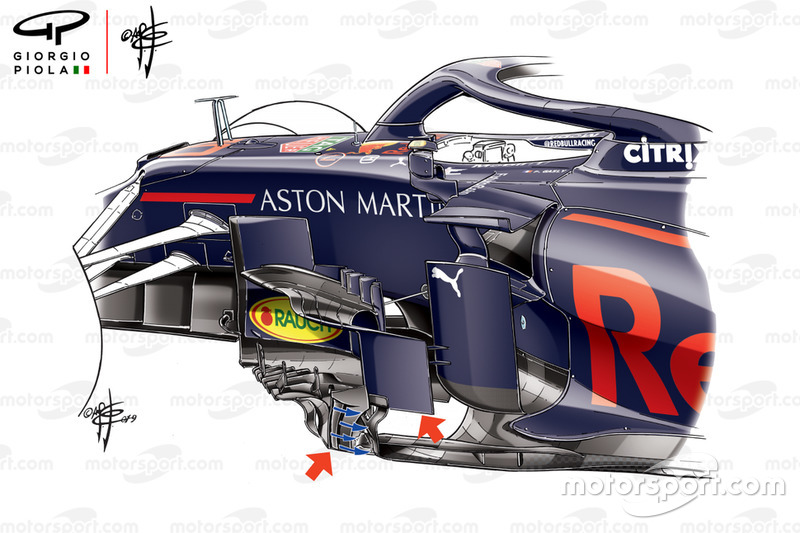 Los bargeboards del Red Bull RB15