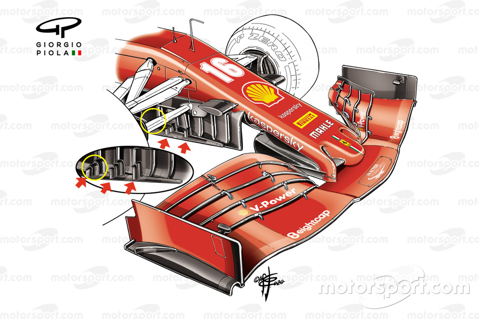 Ferrari SF1000 front wing Russian GP comparison