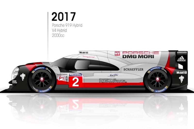2017: Porsche 919 Hybrid