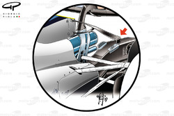 Williams FW40 - lenti T-szárny