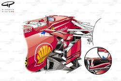 Ferrari SF70H giro paletas, detalladas