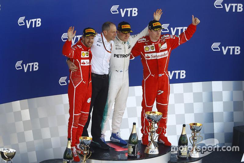 4. GP da Rússia