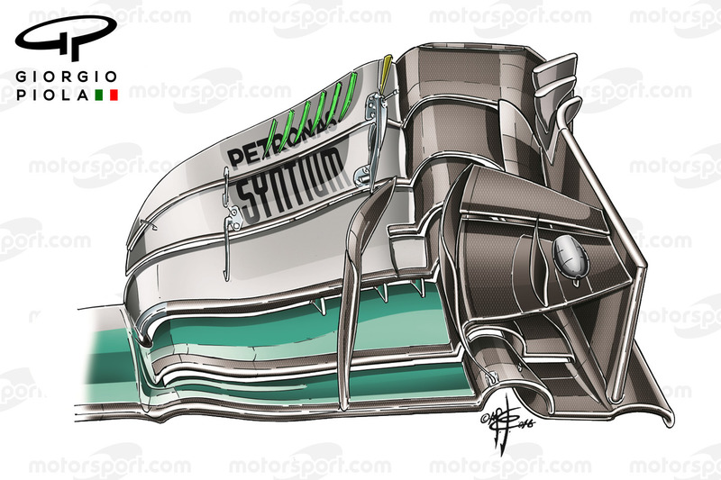 Mercedes W07 front wing, Canadian GP