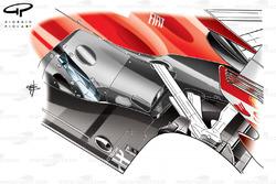 Ferrari rear body design, Singapore GP
