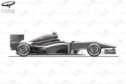 DUPLICATE: HRT F110 side view