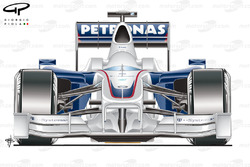 BMW Sauber F1.09 2009 front view