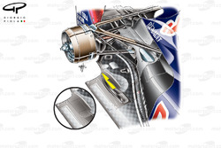 Red Bull RB5 2009 floor detail