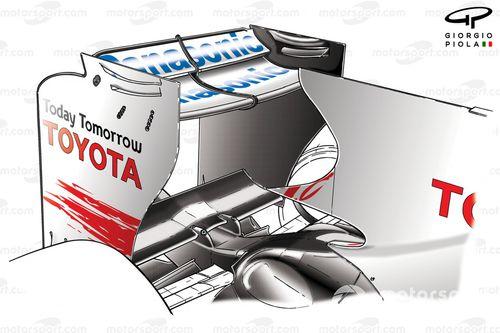 فورمولا 1 2009