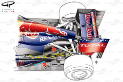 Red Bull RB8 'Coanda' exhaust ramp solution, blue arrow shows how air should travel under the ramp, yellow arrows show projected exhaust plume trajectory
