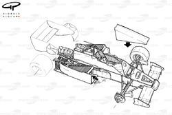 Vue d'ensemble détaillée de l'Arrows A7