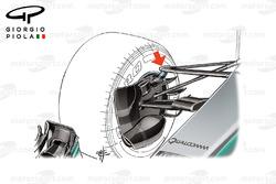 Mercedes W08 front suspension, captioned