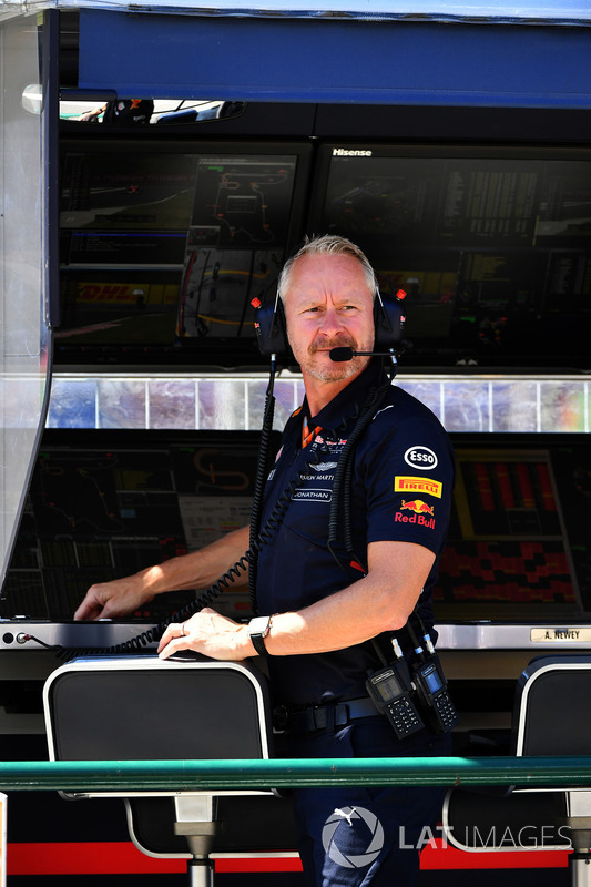 Jonathan Wheatley, Red Bull Racing Team