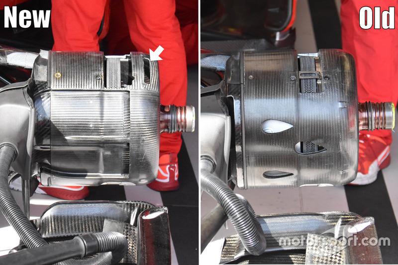 Ferrari SF-70H, fren karşılaştırması