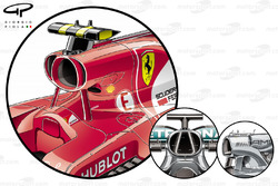 Ferrari SF70H airbox VS Mercedes W08 airbox