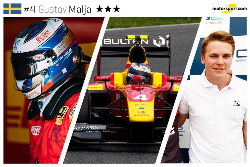 Gustav Malja - 21 ans