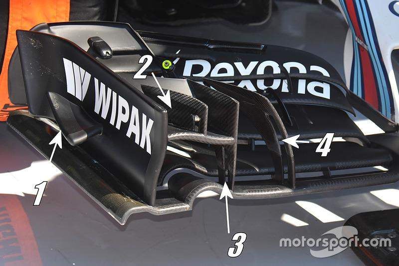 Williams FW38: Frontflügel, Felipe Massa