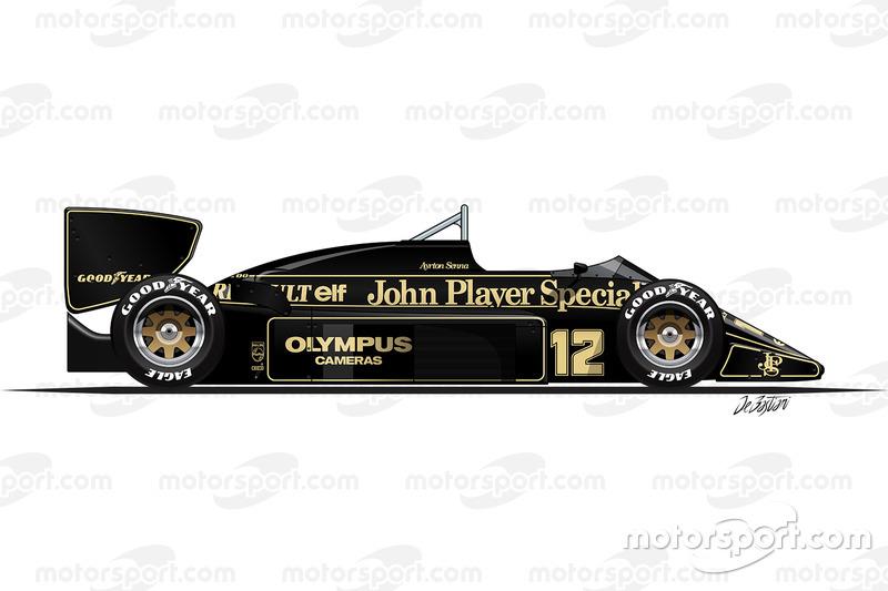 1985 - La Lotus 97T