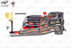 Переднє антикрило Red Bull Racing RB14 Макса Ферстаппена