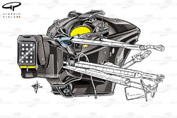 Sauber C34 gearbox design