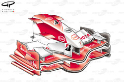 Toyota TF106 2006 front wing comparison