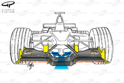 Jordan EJ11 front wing and bargeboards - Endplates and bargeboards in yellow define flow path