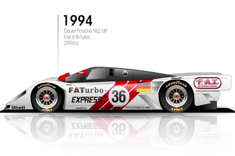 1994: Dauer-Porsche 962 LM