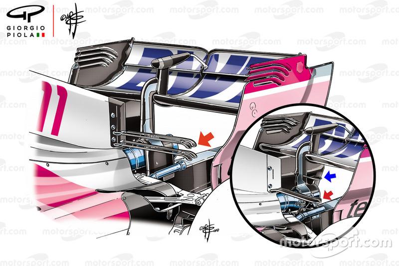 Force India VJM11, hátsó szárnyak összevetése