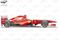 Ferrari F150 side view, British GP