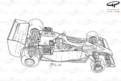 Brabham BT46 1978 overview