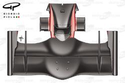Flügelboden, Ferrari F2008