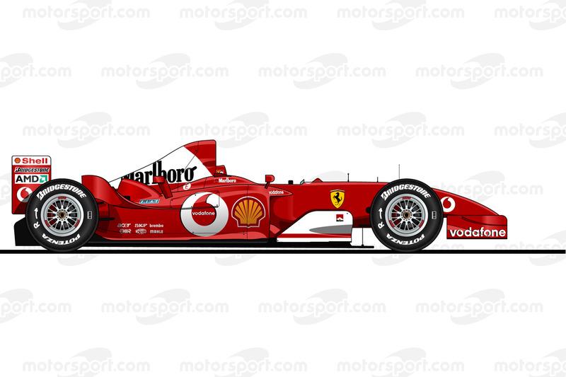 El Ferrari F2003GA conducido por Michael Schumacher en 2003. Prohibida la reproducción, Motorsport.c