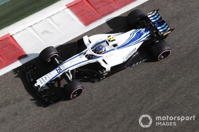 Сергій Сироткін, Williams FW41