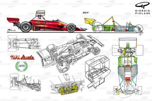 Formula 1 1975