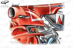 Ferrari F10 'F-Duct' internal pipework