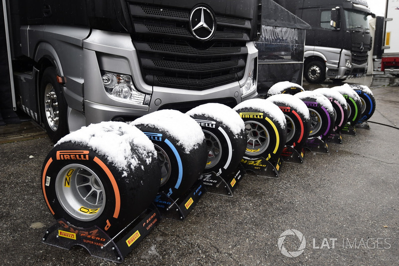 Snow covered Pirelli tyres