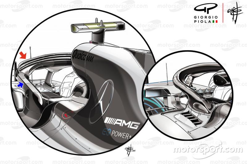 Comparaison des carénages de Halo de la Mercedes W09