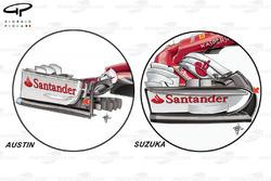 Ferrari SF70H new endplate, United States GP